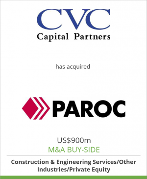 Tombstone image for CVC Capital Partners has acquired Paroc Group