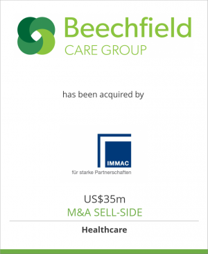 Tombstone image for Beechfield Care Group has been acquired by IMMAC Holding AG
