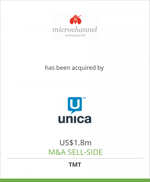 Tombstone image for Microchannel Techologies Ltd has been acquired by Unica Corporation