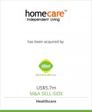 Tombstone image for Homecare Independent Living Grp has been acquired by Allied Healthcare Group Limited