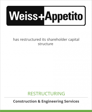 Tombstone image for Weiss+Appetito Holding AG has restructured its shareholder capital structure